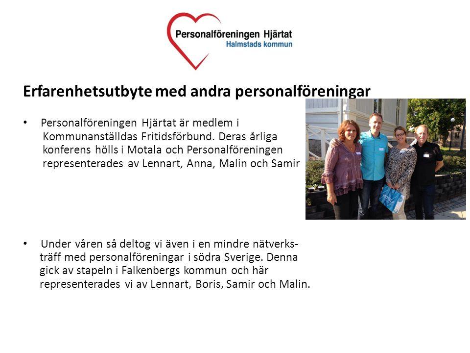 Erfarenhetsutbyte med andra personalföreningar Personalföreningen Hjärtat är medlem i Kommunanställdas Fritidsförbund. Deras årliga konferens hölls i