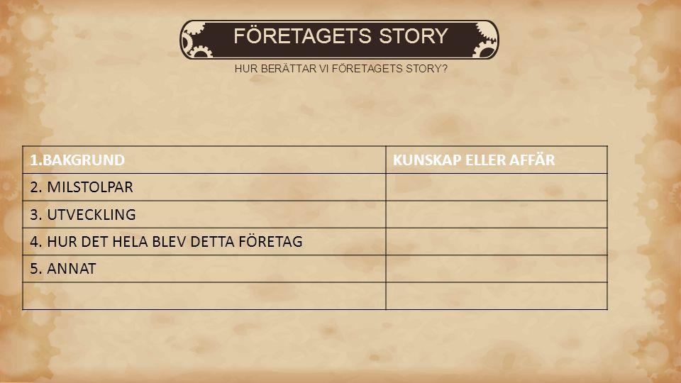 FÖRETAGETS STORY HUR BERÄTTAR VI FÖRETAGETS STORY.
