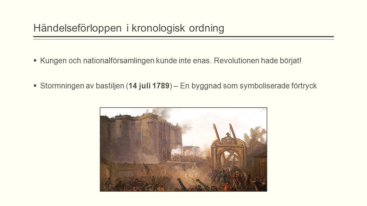 Händelseförloppen i kronologisk ordning  Kungen och nationalförsamlingen kunde inte enas. Revolutionen hade börjat!  Stormningen av bastiljen (14 ju