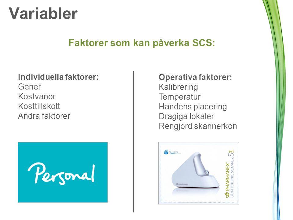 Variabler Faktorer som kan påverka SCS: Individuella faktorer: Gener Kostvanor Kosttillskott Andra faktorer Operativa faktorer: Kalibrering Temperatur Handens placering Dragiga lokaler Rengjord skannerkon