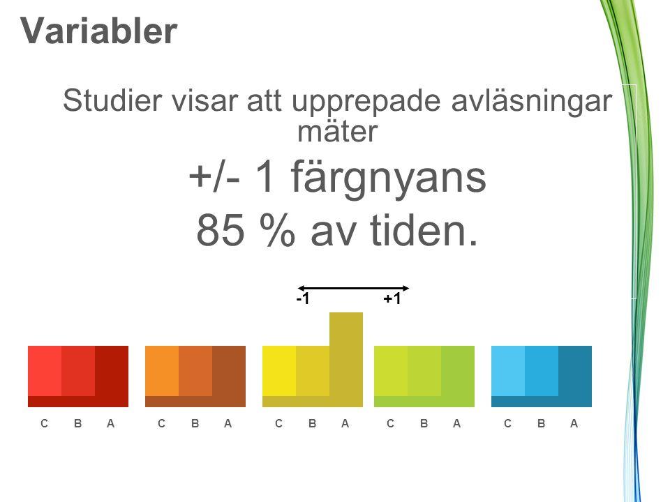 Variabler Studier visar att upprepade avläsningar mäter +/- 1 färgnyans 85 % av tiden.