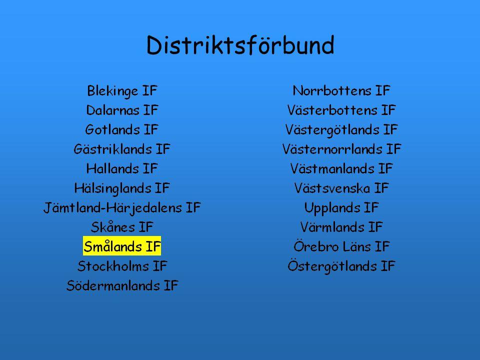 Distriktsförbund