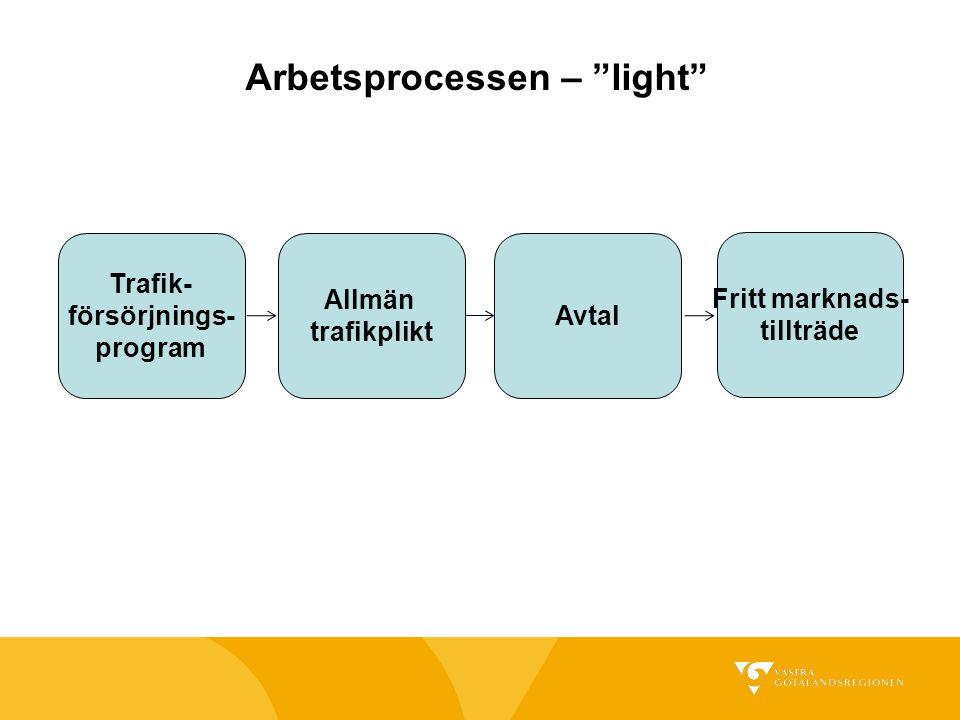 """Trafik- försörjnings- program Allmän trafikplikt Avtal Fritt marknads- tillträde Arbetsprocessen – """"light"""""""