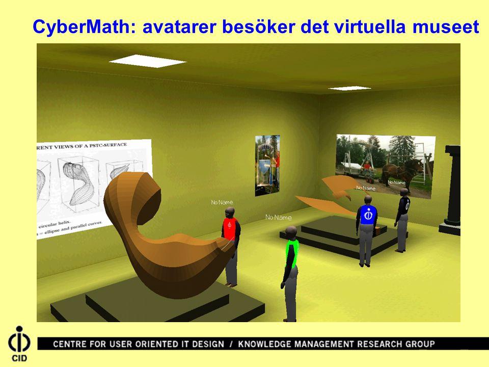 CyberMath: avatarer besöker det virtuella museet