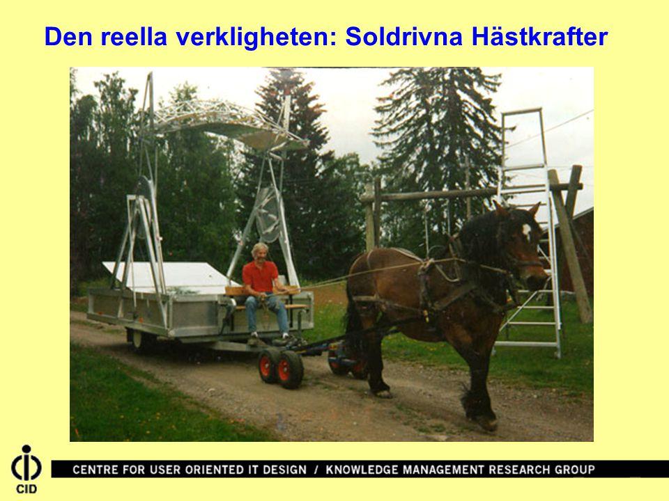 Den reella verkligheten: Soldrivna Hästkrafter