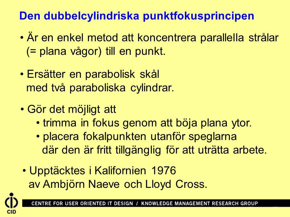 Den dubbelcylindriska punktfokusprincipen Upptäcktes i Kalifornien 1976 av Ambjörn Naeve och Lloyd Cross. Är en enkel metod att koncentrera parallella