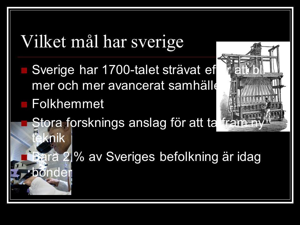 Vilket mål har sverige Sverige har 1700-talet strävat efter att bli mer och mer avancerat samhälle Folkhemmet Stora forsknings anslag för att ta fram ny teknik Bara 2 % av Sveriges befolkning är idag bönder