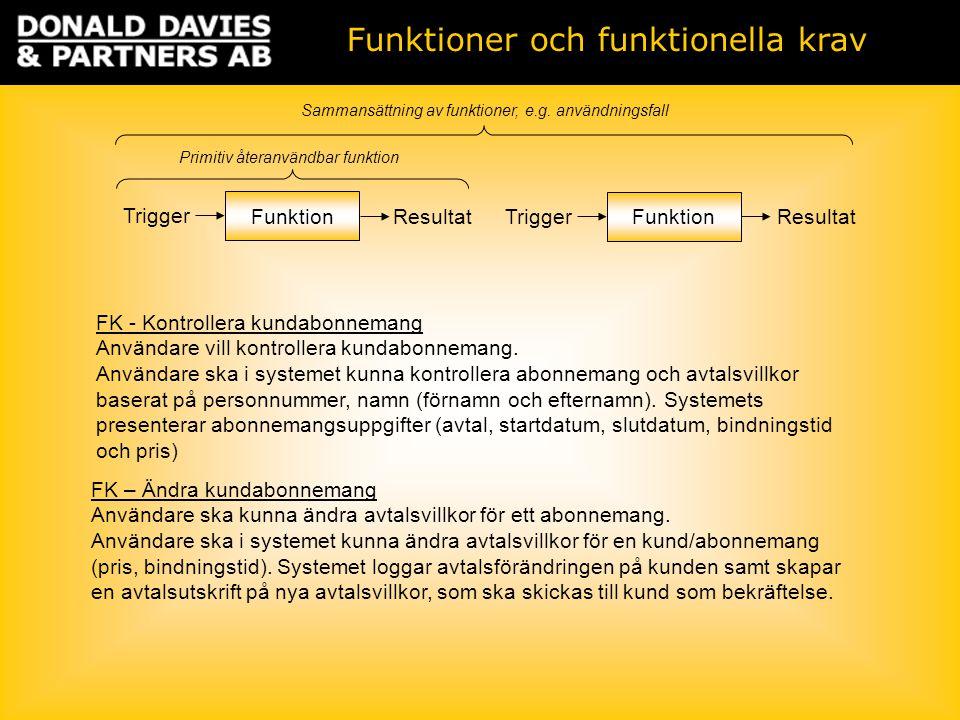 Funktioner och funktionella krav Funktion Trigger Resultat FK - Kontrollera kundabonnemang Användare vill kontrollera kundabonnemang. Användare ska i