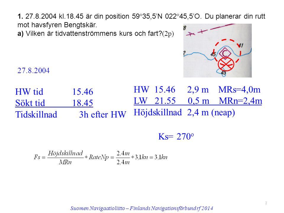1.27.8.2004 kl.18.45 är din position 59  35,5'N 022  45,5'O.
