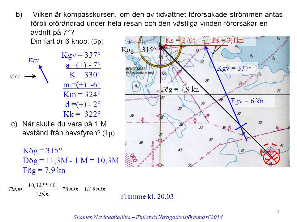 Kög = 315  Dög = 11,3M - 1 M = 10,3M Fög = 7,9 kn Framme kl.