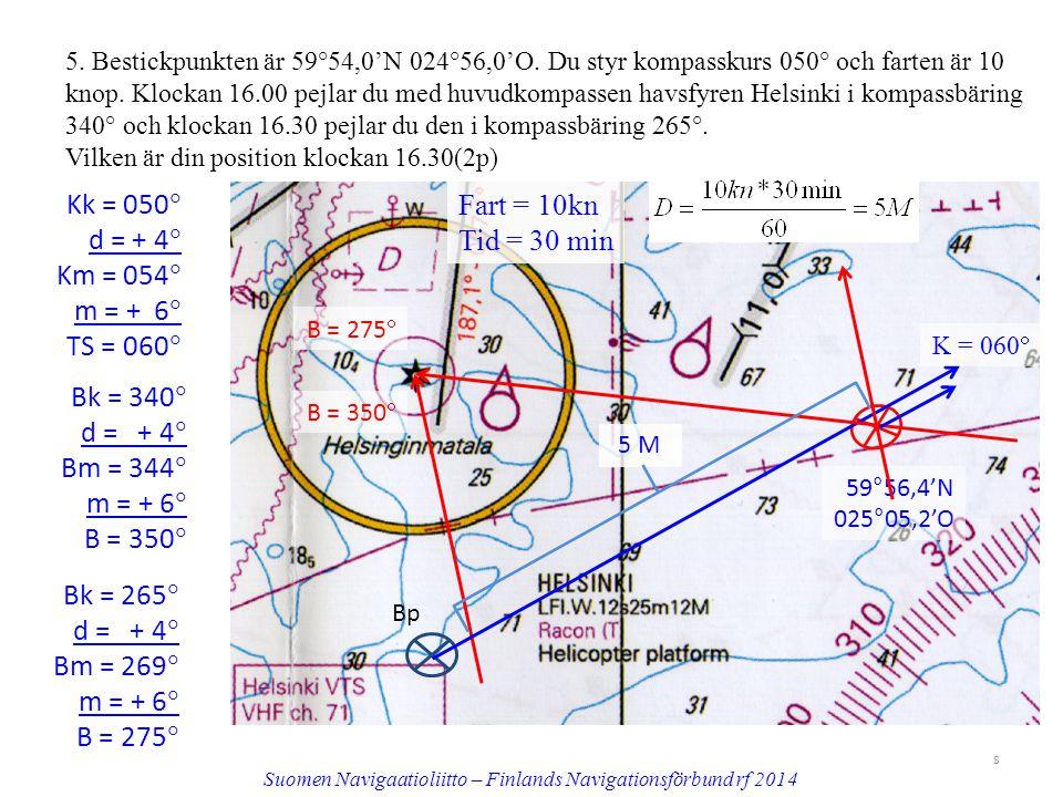 5.Bestickpunkten är 59°54,0'N 024°56,0'O. Du styr kompasskurs 050° och farten är 10 knop.