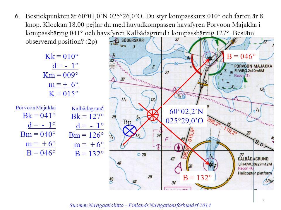 6.Bestickpunkten är 60°01,0'N 025°26,0'O.Du styr kompasskurs 010° och farten är 8 knop.