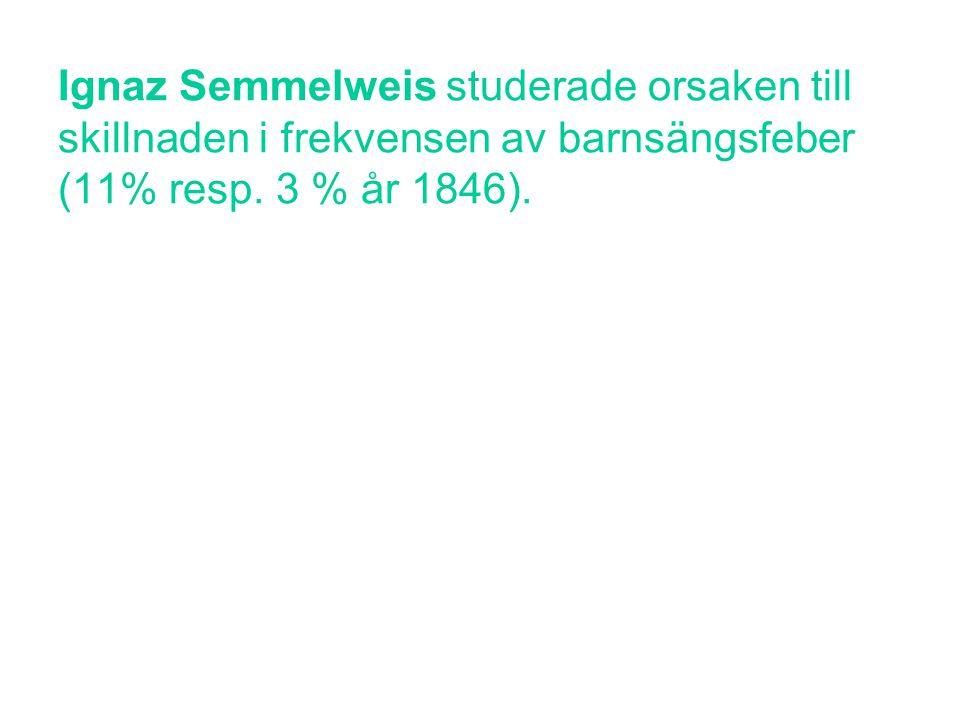 Ignaz Semmelweis studerade orsaken till skillnaden i frekvensen av barnsängsfeber (11% resp.