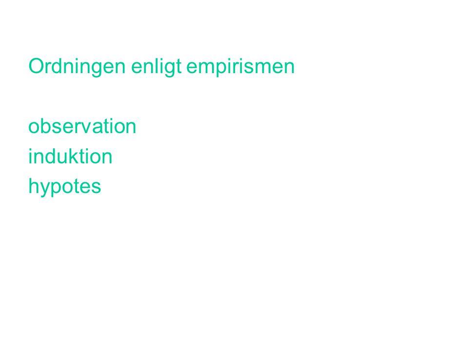 Ordningen enligt empirismen observation induktion hypotes