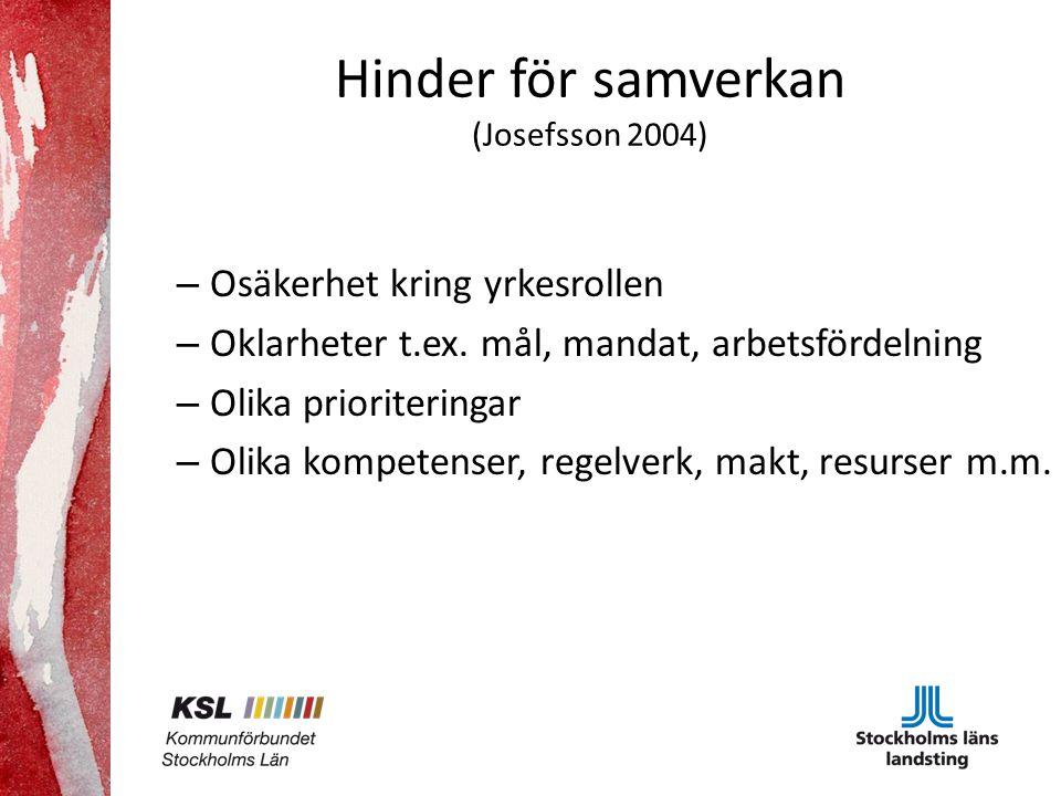 Hinder för samverkan (Josefsson 2004) – Osäkerhet kring yrkesrollen – Oklarheter t.ex.