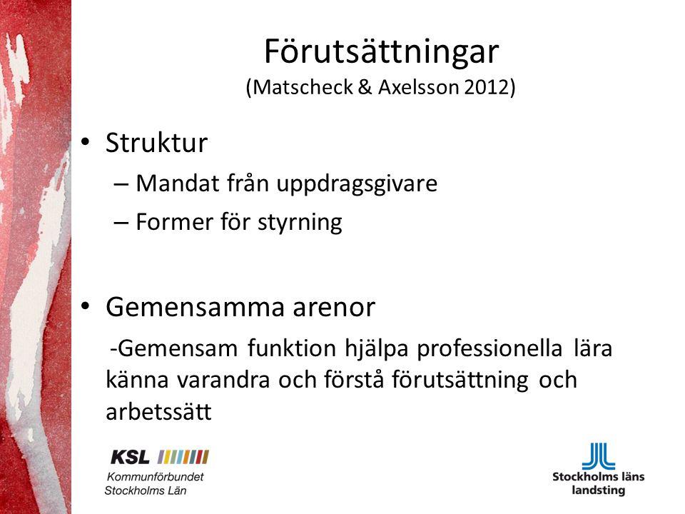 Förutsättningar (Matscheck & Axelsson 2012) Struktur – Mandat från uppdragsgivare – Former för styrning Gemensamma arenor -Gemensam funktion hjälpa professionella lära känna varandra och förstå förutsättning och arbetssätt