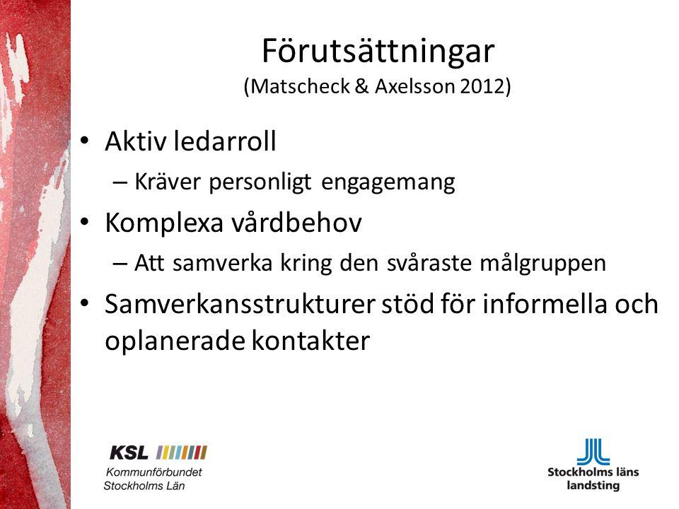 Förutsättningar (Matscheck & Axelsson 2012) Aktiv ledarroll – Kräver personligt engagemang Komplexa vårdbehov – Att samverka kring den svåraste målgruppen Samverkansstrukturer stöd för informella och oplanerade kontakter