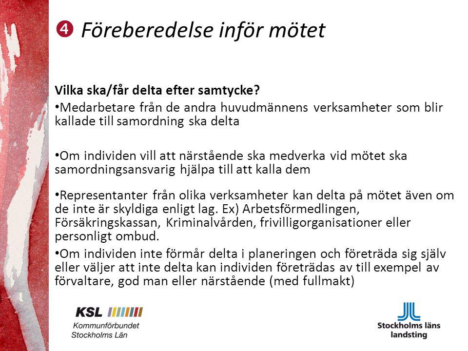  Föreberedelse inför mötet Vilka ska/får delta efter samtycke.