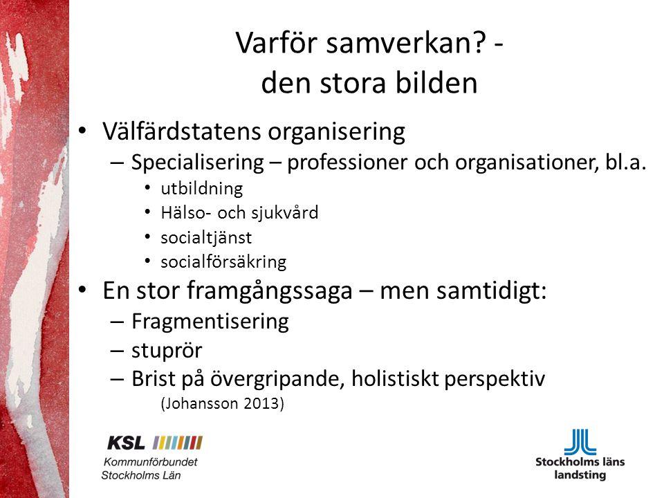 Förutsättningar för samverkan (Josefsson 2004) Klara mål Upplevt behov Tydlig målgrupp och problem att angripa Rimliga resurser Kunskap om varandras verksamhet och regler Tydliga roller och förväntningar Legitimitet, förankring, rutiner