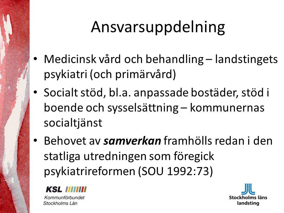 Ansvarsuppdelning Medicinsk vård och behandling – landstingets psykiatri (och primärvård) Socialt stöd, bl.a.