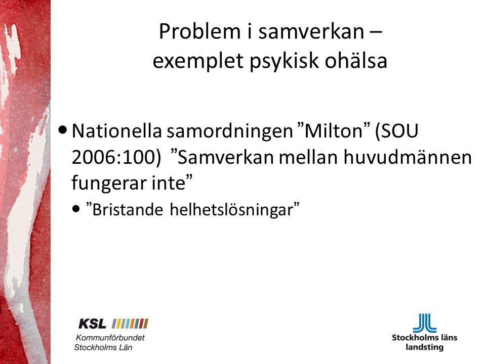 Problem i samverkan – exemplet psykisk ohälsa Nationella samordningen Milton (SOU 2006:100) Samverkan mellan huvudmännen fungerar inte Bristande helhetslösningar