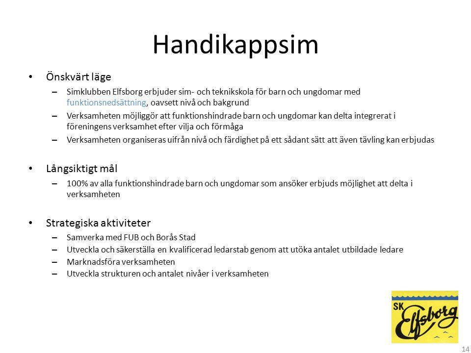 Handikappsim Önskvärt läge – Simklubben Elfsborg erbjuder sim- och teknikskola för barn och ungdomar med funktionsnedsättning, oavsett nivå och bakgru