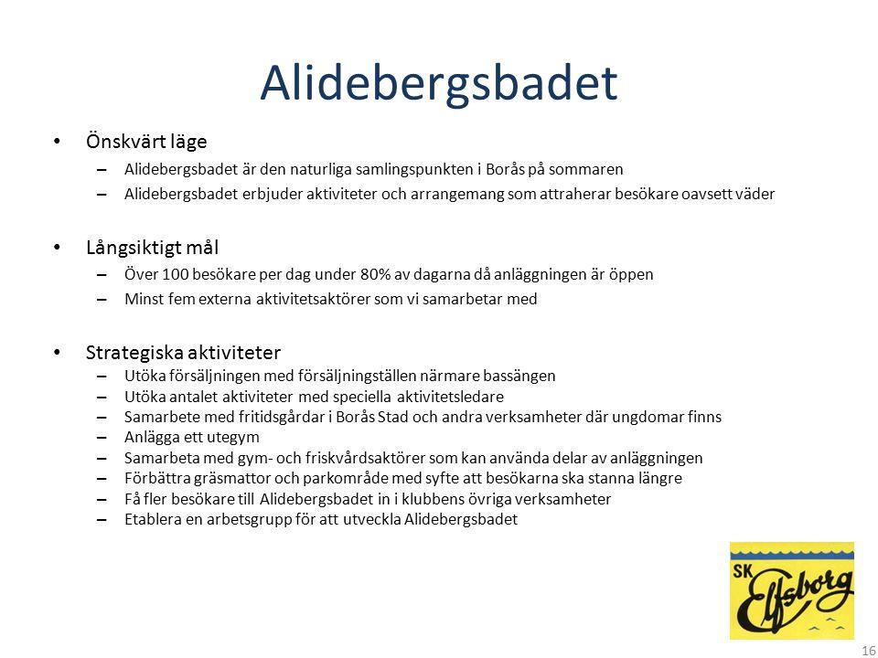 Alidebergsbadet Önskvärt läge – Alidebergsbadet är den naturliga samlingspunkten i Borås på sommaren – Alidebergsbadet erbjuder aktiviteter och arrang