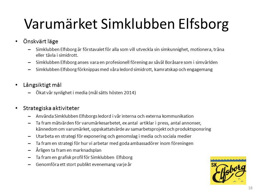 Varumärket Simklubben Elfsborg Önskvärt läge – Simklubben Elfsborg är förstavalet för alla som vill utveckla sin simkunnighet, motionera, träna eller