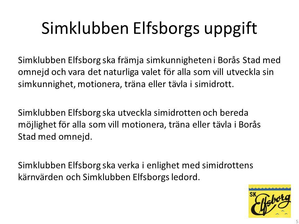 Simklubben Elfsborg ska främja simkunnigheten i Borås Stad med omnejd och vara det naturliga valet för alla som vill utveckla sin simkunnighet, motion