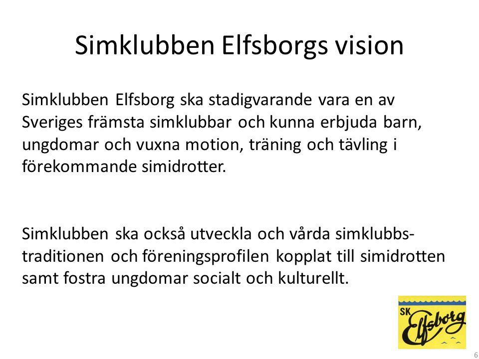 Simklubben Elfsborgs vision Simklubben Elfsborg ska stadigvarande vara en av Sveriges främsta simklubbar och kunna erbjuda barn, ungdomar och vuxna mo