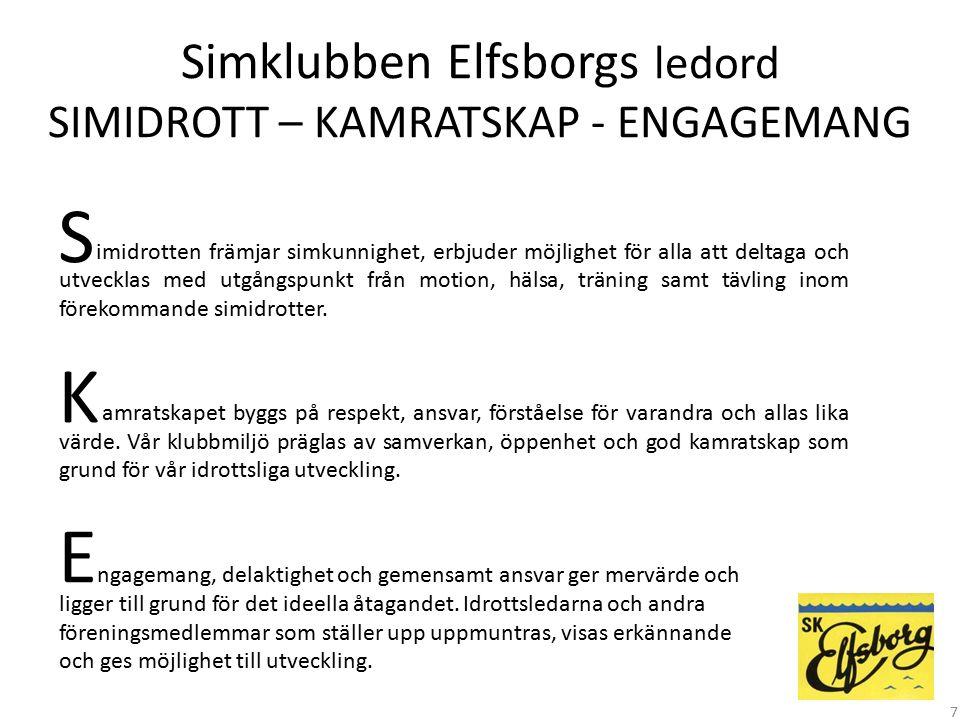 Simklubben Elfsborgs ledord SIMIDROTT – KAMRATSKAP - ENGAGEMANG imidrotten främjar simkunnighet, erbjuder möjlighet för alla att deltaga och utvecklas