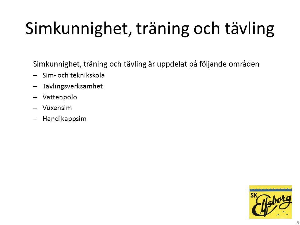 Simkunnighet, träning och tävling Simkunnighet, träning och tävling är uppdelat på följande områden – Sim- och teknikskola – Tävlingsverksamhet – Vatt
