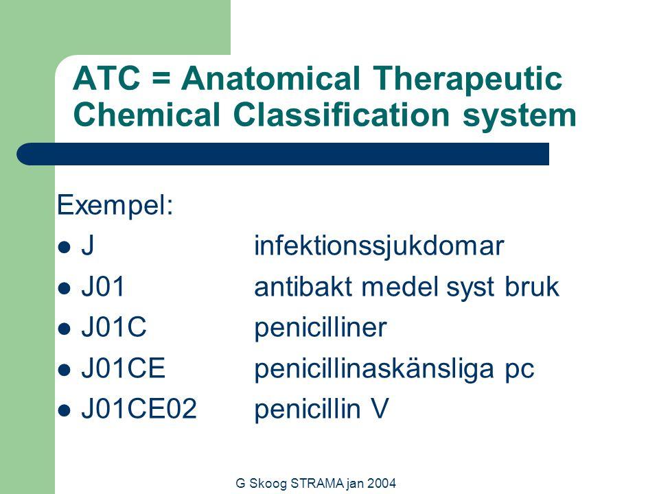 G Skoog STRAMA jan 2004 ATC = Anatomical Therapeutic Chemical Classification system Exempel: J infektionssjukdomar J01antibakt medel syst bruk J01C penicilliner J01CE penicillinaskänsliga pc J01CE02 penicillin V
