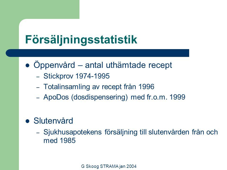 G Skoog STRAMA jan 2004 Försäljningsstatistik Öppenvård – antal uthämtade recept – Stickprov 1974-1995 – Totalinsamling av recept från 1996 – ApoDos (dosdispensering) med fr.o.m.
