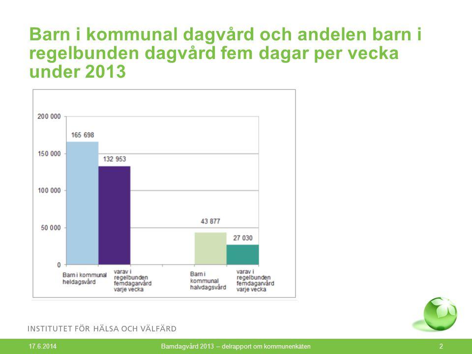 Barn i kommunal dagvård och andelen barn i regelbunden dagvård fem dagar per vecka under 2013 17.6.2014 Barndagvård 2013 – delrapport om kommunenkäten2