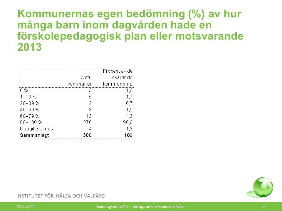Kommunernas egen bedömning (%) av hur många barn inom dagvården hade en förskolepedagogisk plan eller motsvarande 2013 17.6.2014 Barndagvård 2013 – delrapport om kommunenkäten3