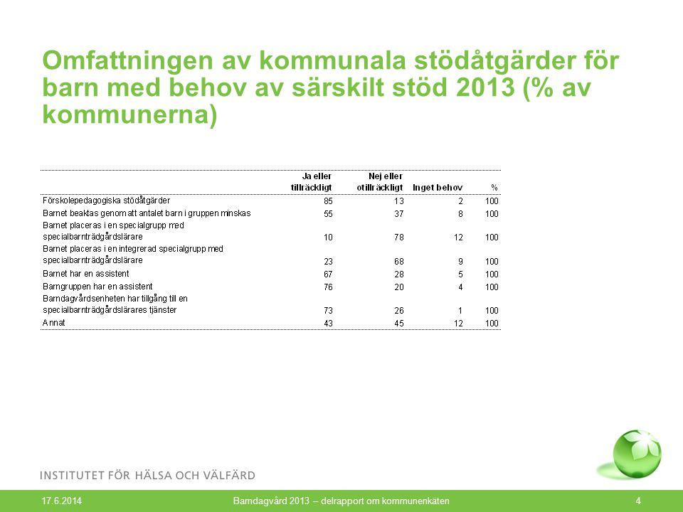 Omfattningen av kommunala stödåtgärder för barn med behov av särskilt stöd 2013 (% av kommunerna) 17.6.2014 Barndagvård 2013 – delrapport om kommunenkäten4