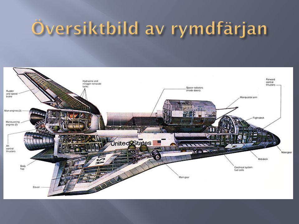  Rymdteleskopet Hubble sändes upp i rymdfärjans lastrum och teleskopet har servats med ny utrustning vid fem rymdfärjefärder  Den ryska rymdstationen Mir fick besök av dockande amerikanska rymdfärjor vid elva tillfällen och hMir  Huvudparten av den Internationella rymdstationen ISS har byggts upp med moduler och delar fraktade med rymdfärjan.ISS  Rymdfärjan har också fungerat som ett friflygande självstädigt laboratorium för bl.a.
