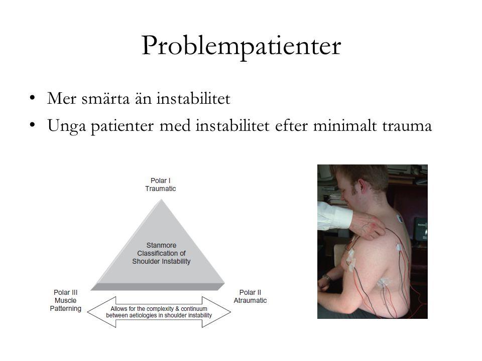 Problempatienter Mer smärta än instabilitet Unga patienter med instabilitet efter minimalt trauma