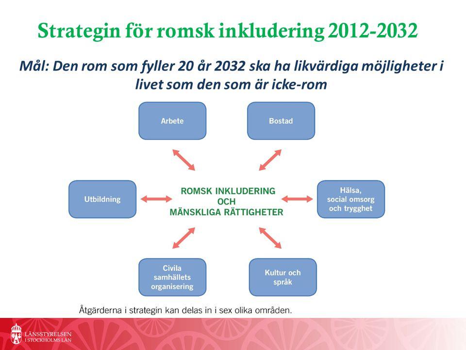 Strategin för romsk inkludering 2012-2032 Mål: Den rom som fyller 20 år 2032 ska ha likvärdiga möjligheter i livet som den som är icke-rom