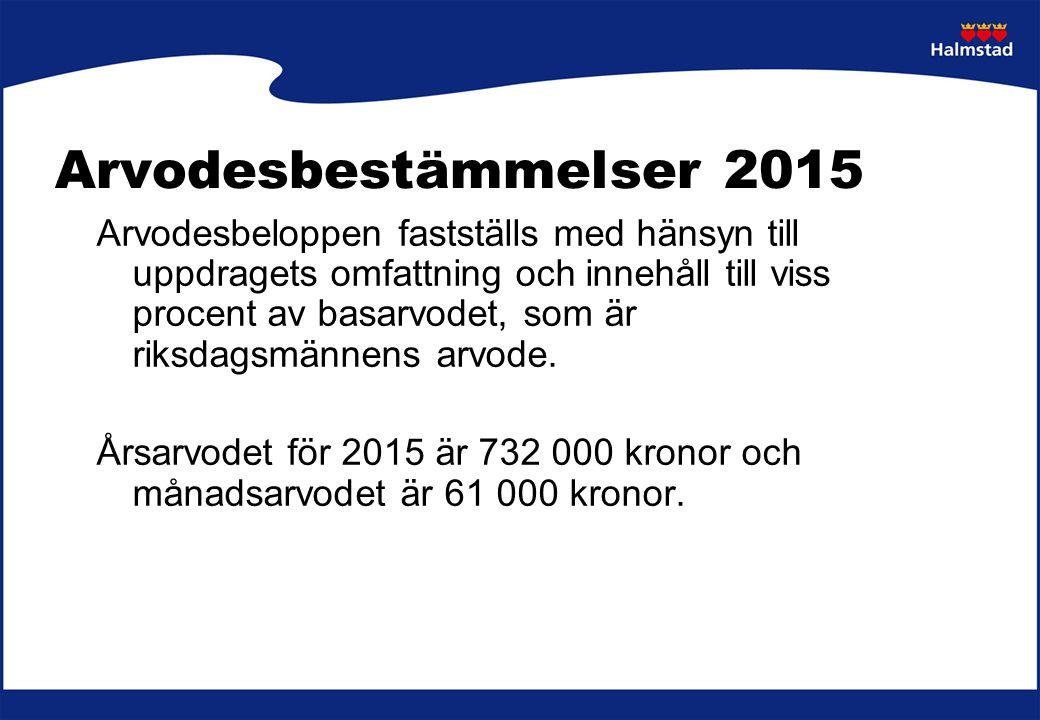 Arvodesbestämmelser 2015 Arvodesbeloppen fastställs med hänsyn till uppdragets omfattning och innehåll till viss procent av basarvodet, som är riksdag