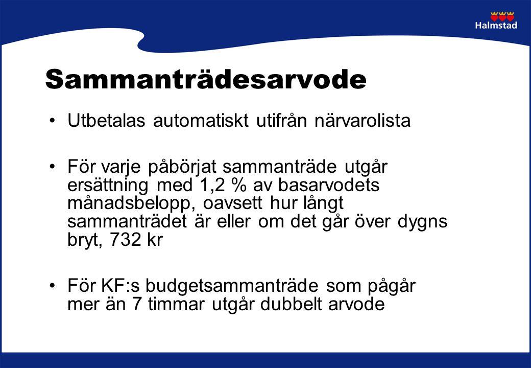 Sammanträdesarvode Utbetalas automatiskt utifrån närvarolista För varje påbörjat sammanträde utgår ersättning med 1,2 % av basarvodets månadsbelopp, o