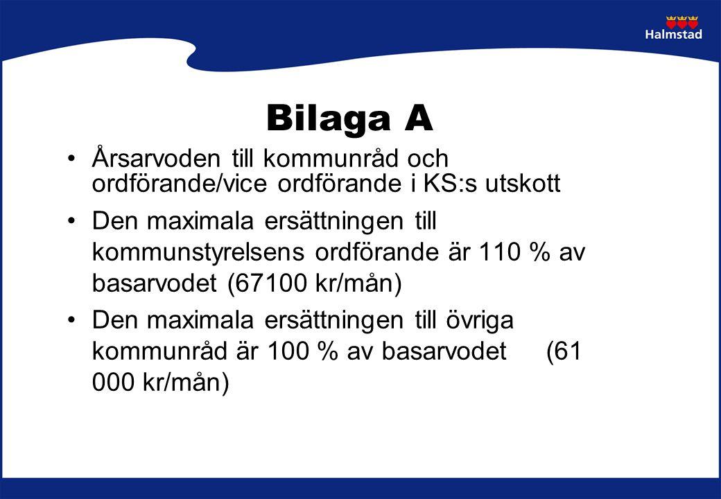 Bilaga A Årsarvoden till kommunråd och ordförande/vice ordförande i KS:s utskott Den maximala ersättningen till kommunstyrelsens ordförande är 110 % a