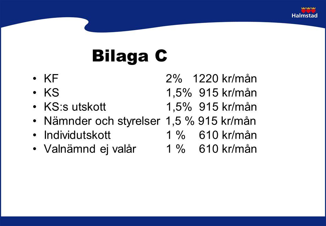 Bilaga C KF 2% 1220 kr/mån KS 1,5% 915 kr/mån KS:s utskott 1,5% 915 kr/mån Nämnder och styrelser 1,5 % 915 kr/mån Individutskott 1 % 610 kr/mån Valnäm