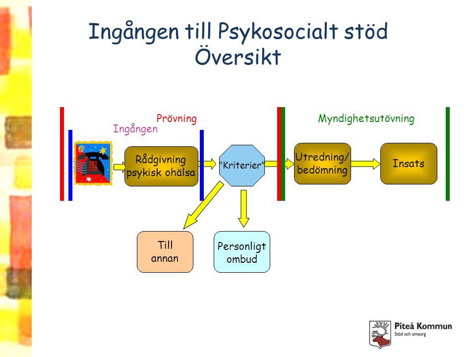 """Ingången till Psykosocialt stöd Översikt Rådgivning psykisk ohälsa Personligt ombud Till annan """"Kriterier"""" Utredning/ bedömning Insats Ingången Prövni"""