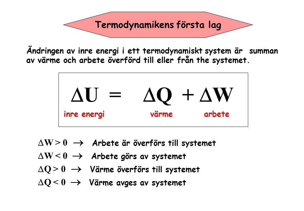 Termodynamikens första lag Ändringen av inre energi i ett termodynamiskt system är summan av värme och arbete överförd till eller från the systemet. 