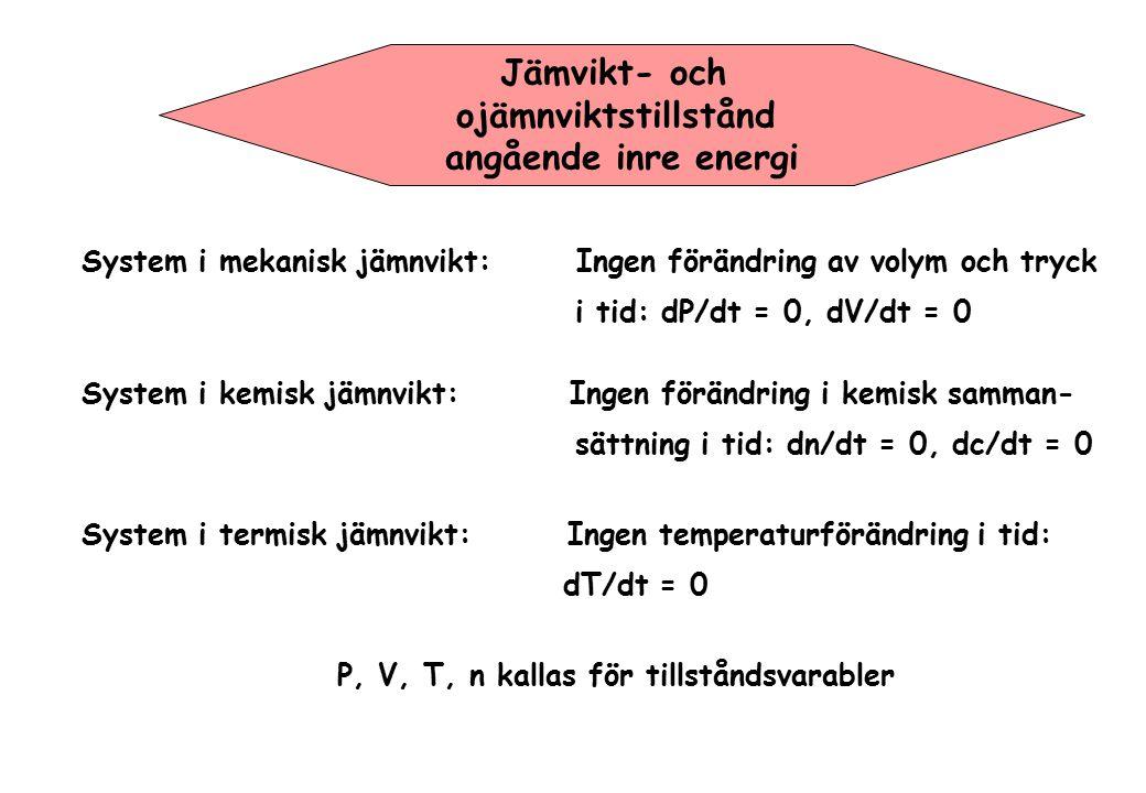 Jämvikt- och ojämnviktstillstånd angående inre energi System i mekanisk jämnvikt: Ingen förändring av volym och tryck i tid: dP/dt = 0, dV/dt = 0 Syst