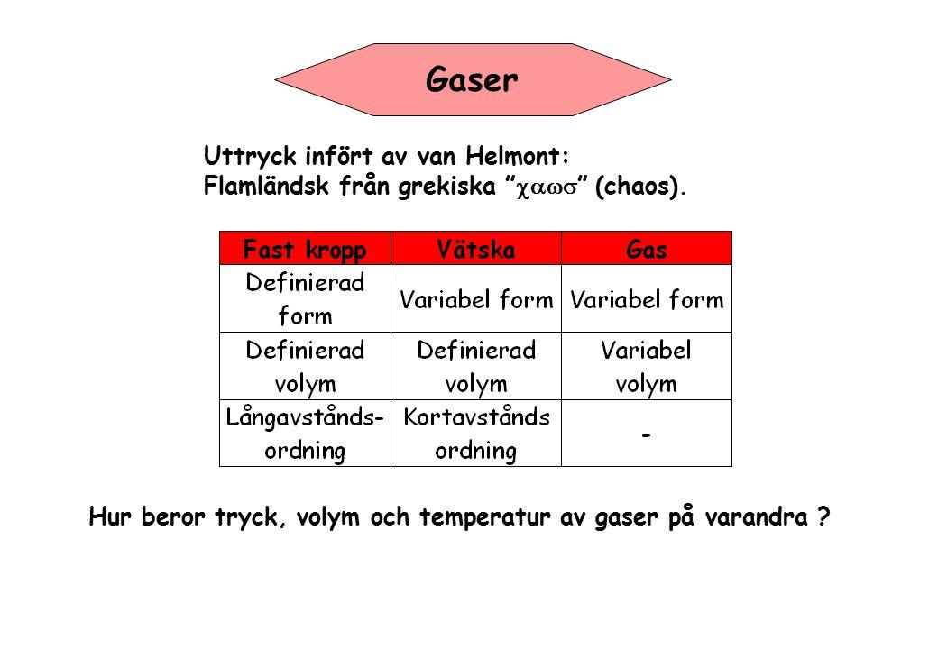 """Gaser Uttryck infört av van Helmont: Flamländsk från grekiska """"  """" (chaos). Hur beror tryck, volym och temperatur av gaser på varandra ?"""