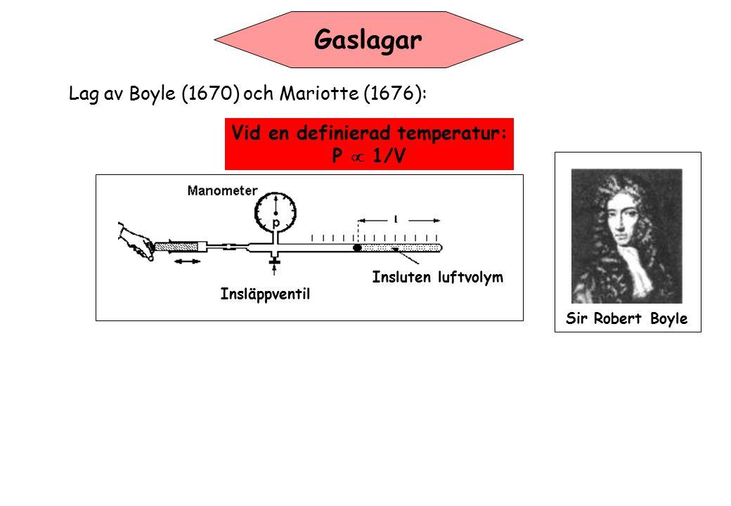 Gaslagar Lag av Boyle (1670) och Mariotte (1676): Vid en definierad temperatur: P  1/V Sir Robert Boyle Insluten luftvolym Insläppventil