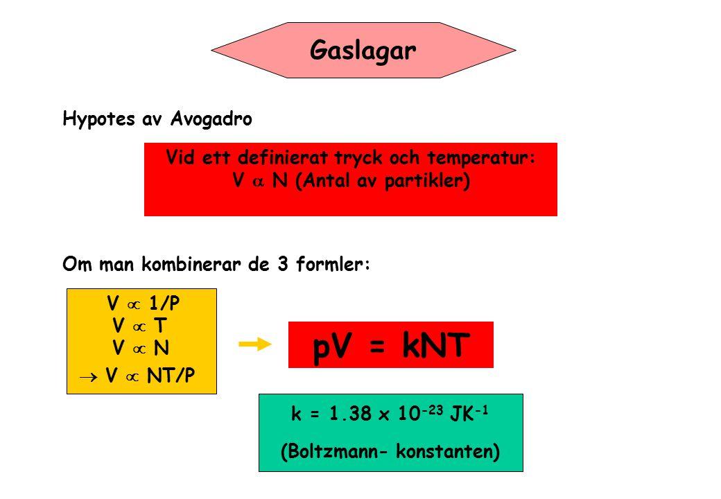 Gaslagar Hypotes av Avogadro Vid ett definierat tryck och temperatur: V  N (Antal av partikler) Om man kombinerar de 3 formler: pV = kNT V  1/P V 